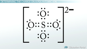 Lewis Dot Structures: Polyatomic Ions - Video & Lesson ...
