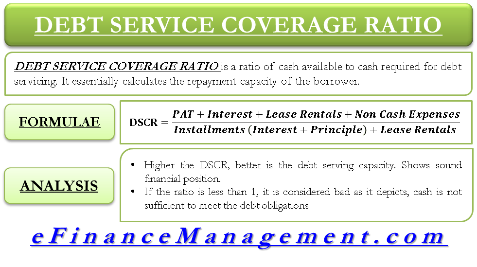 Debt Service Coverage Ratio (DSCR)|