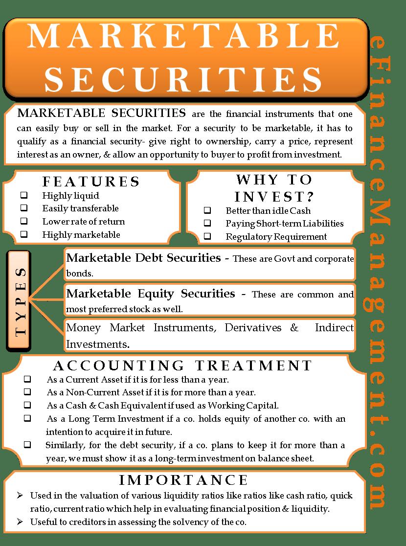 Define Financial Security