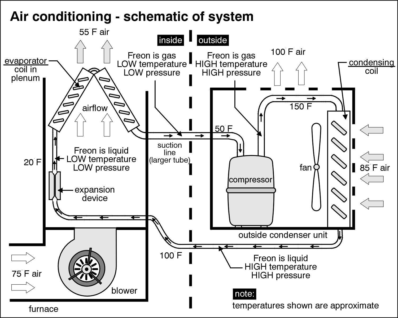 American Standard Gas Furnace Parts Schematic