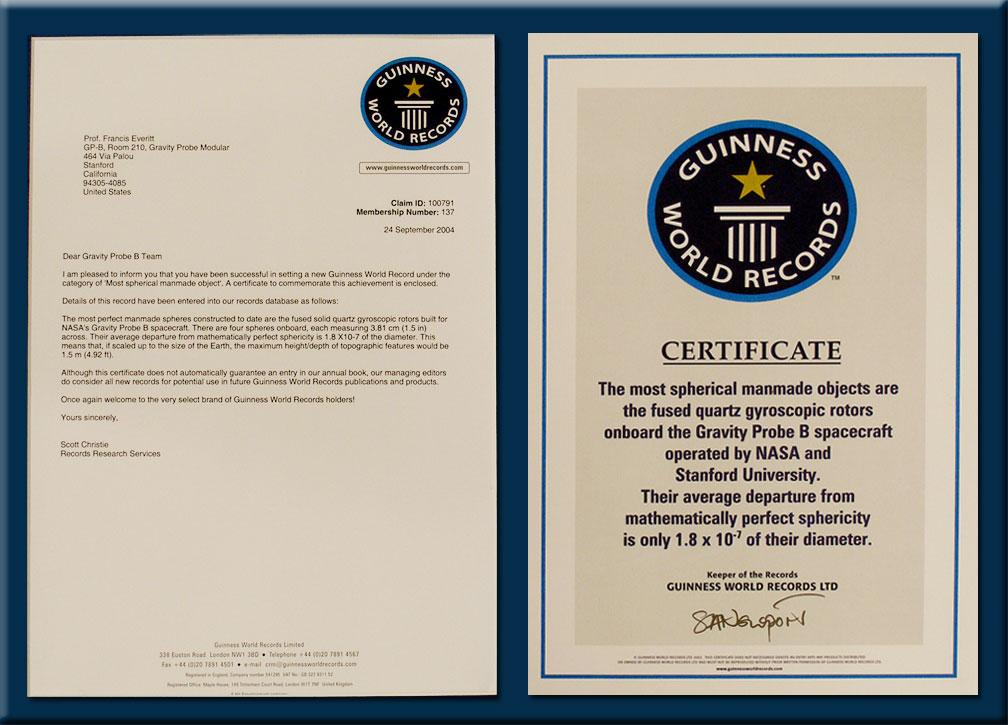 Guinness World Records Certificate Blank