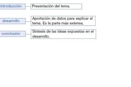 ejemplo de una sinopsis ejemplos de resume ejemplo de ensayo ejemplo ...