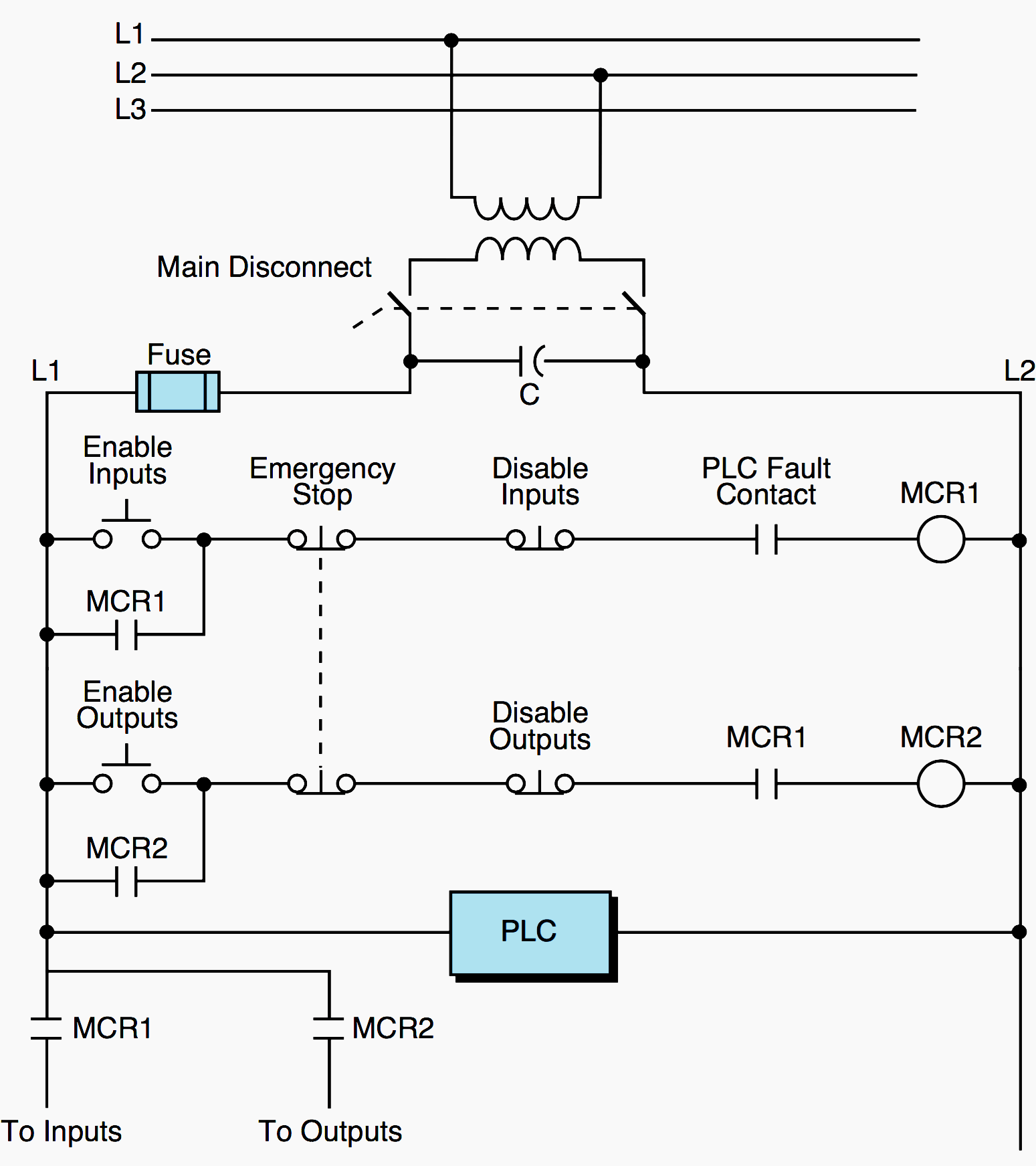 Emergency Stop Button Wiring Diagram