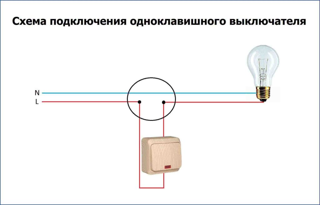 Tek bir blok ışık anahtarının bağlantı şeması