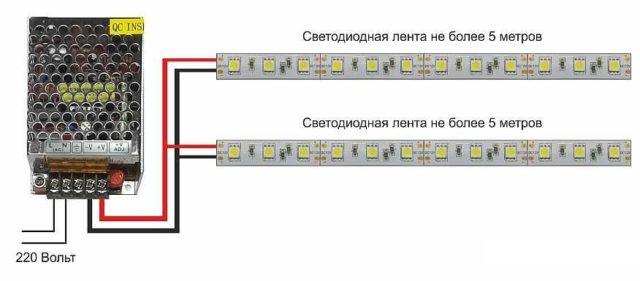 bostadsbelysning med LED-remsa 220V