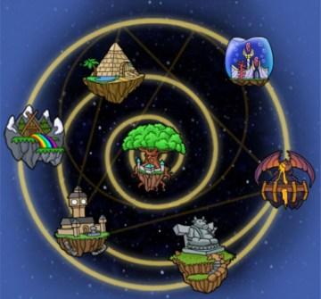 Wizard 101 Worlds Order