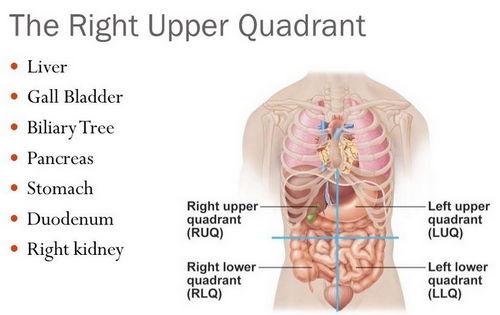 Lump Quadrant Left Upper