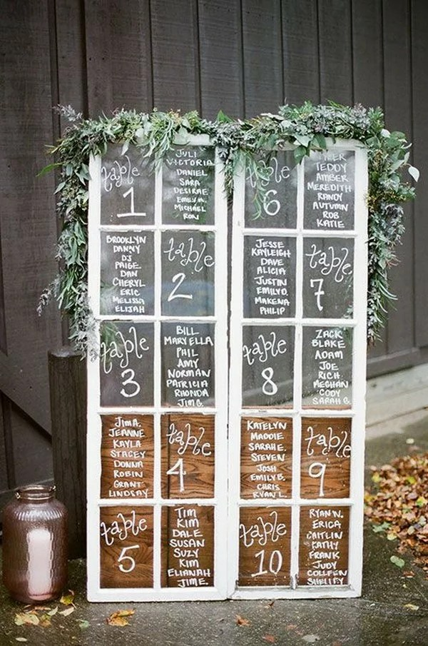 Plan Your Own Garden