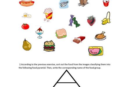 the food pyramid revisited with a mind map from an empty picture only the pyramid outline where all keywords and images are deleted invite students to guess