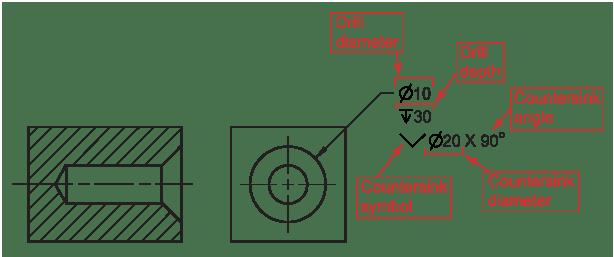 Counterbore Symbol Autocad