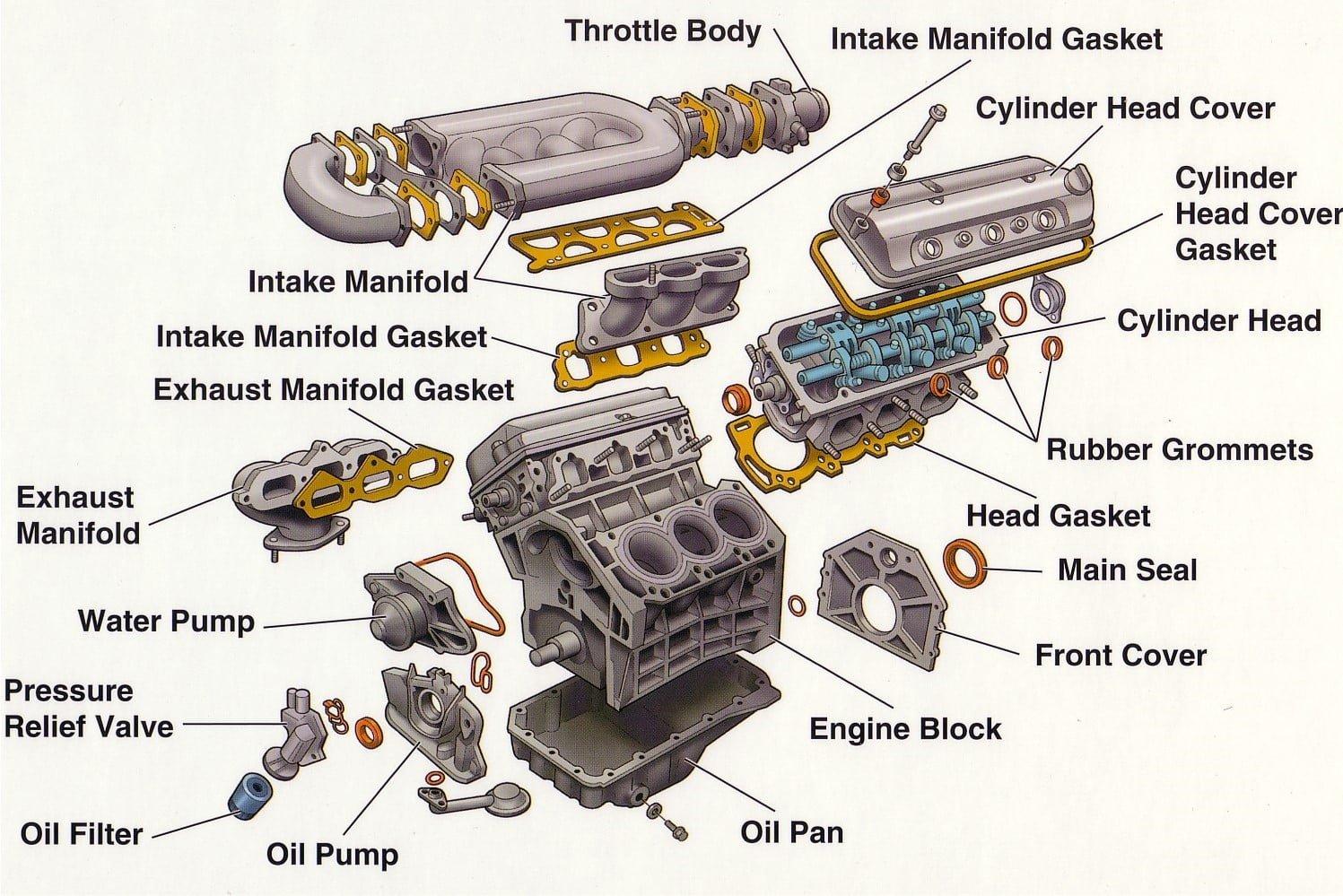 Kohler Wiring Diagram Rv Generator