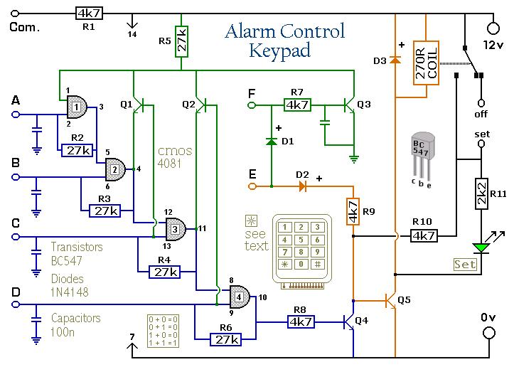 Security Alarm System Enhanced