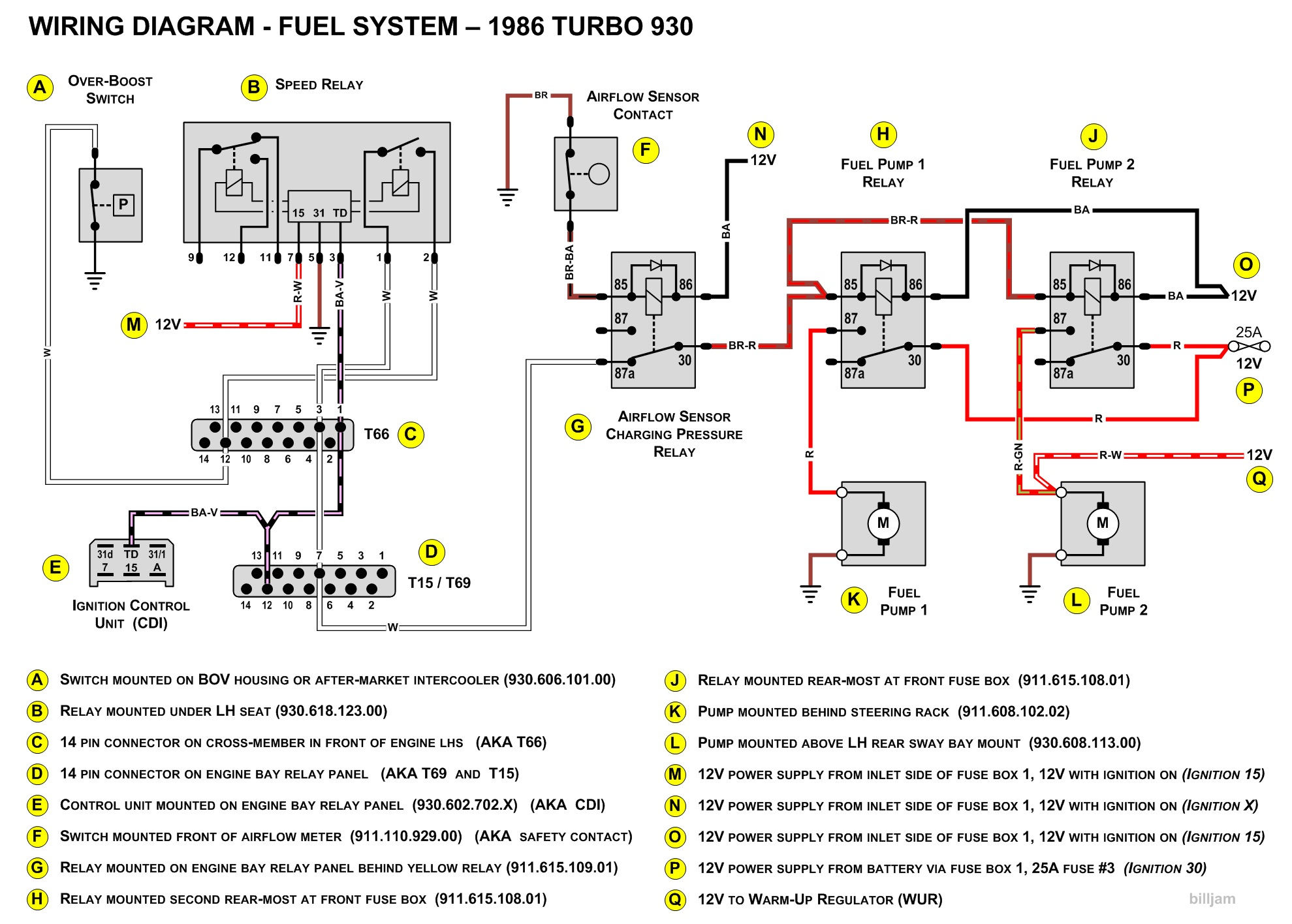 Porsche 944 Fuel System Wiring Diagram Experience Of 968 Diagrams 1985 Fuse Box Library Rh 54 Evitta De 1983 Pump Engine Compartment