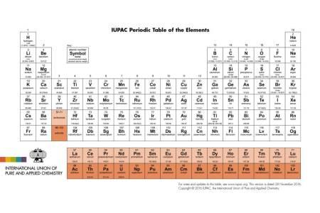 Best tabla periodica ultimos elementos descubiertos new tabla tabla periodica de los elementos archives crearweb co new tabla tabla periodica dinamica para imprimir best inspirationa tabla periodica moderna con sus urtaz Choice Image