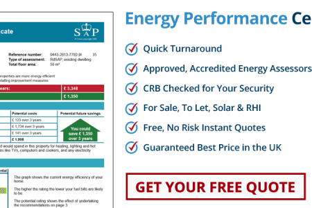 Free Letter Templates » how to get an energy performance certificate ...