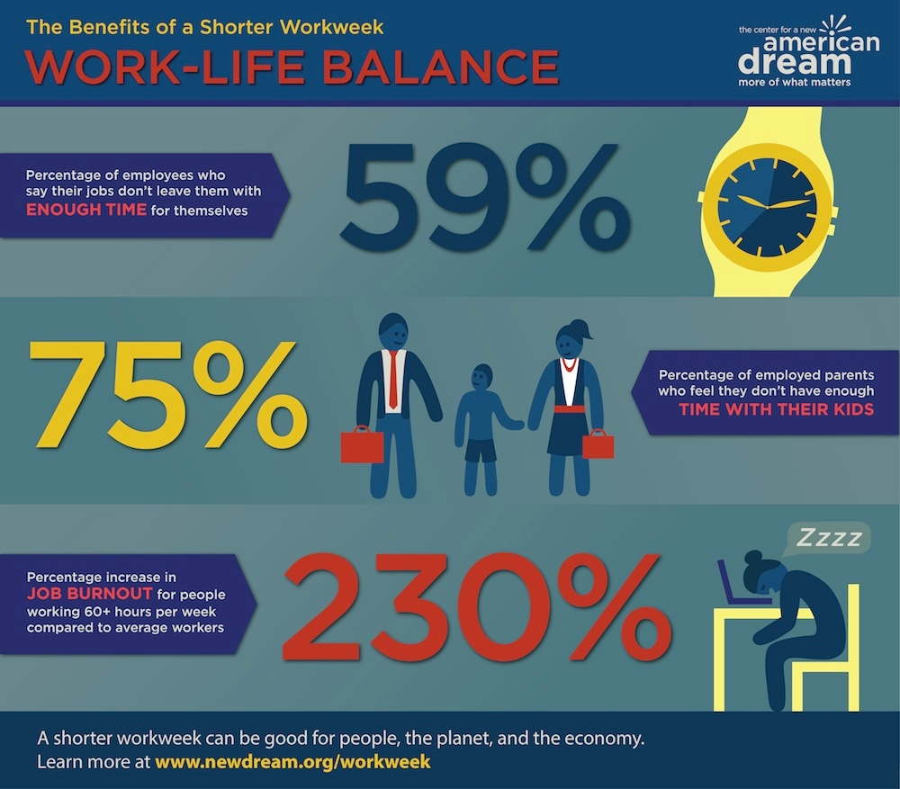 Work Balance Infographic Life