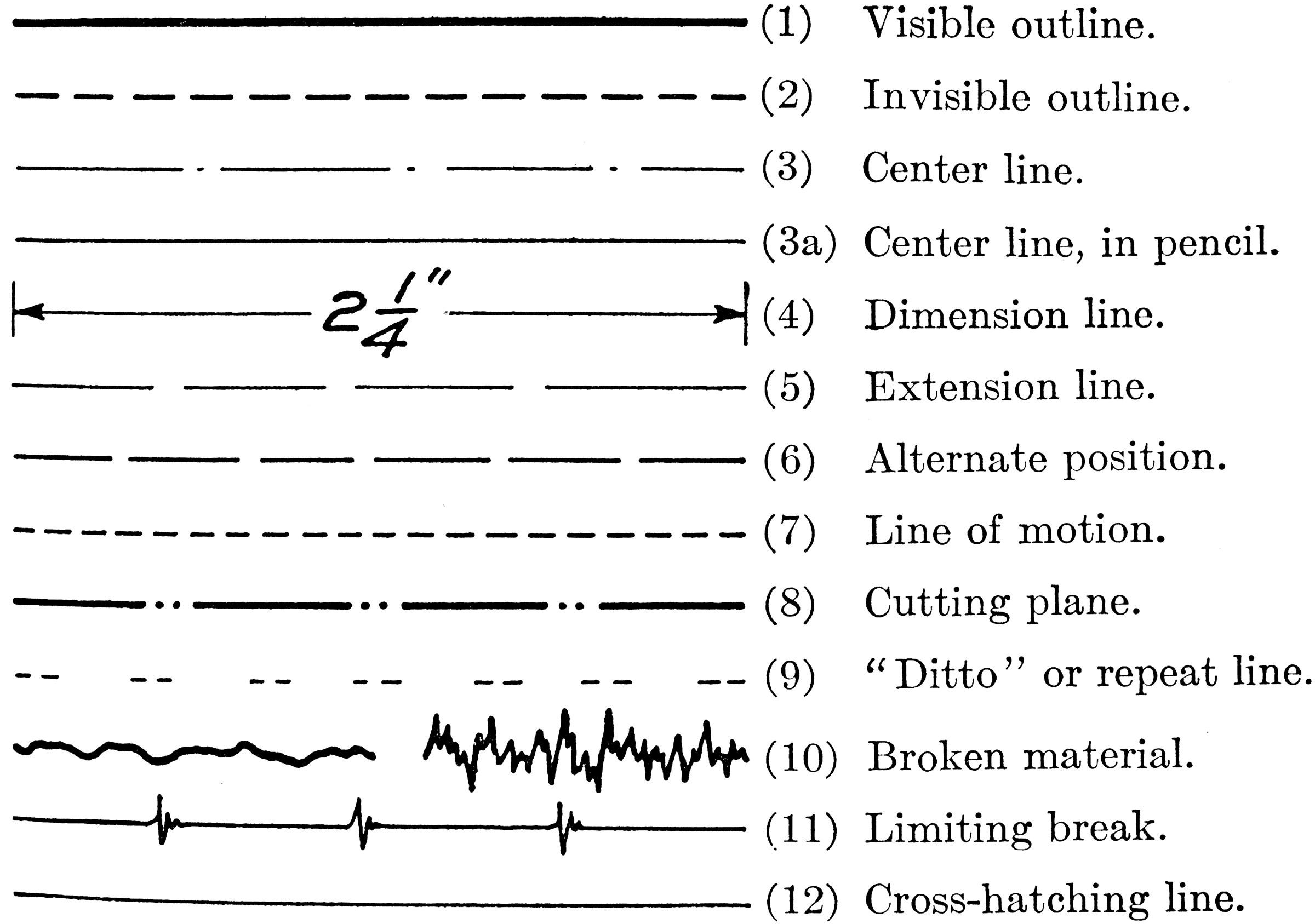 Alphabet Of Lines Clipart Etc
