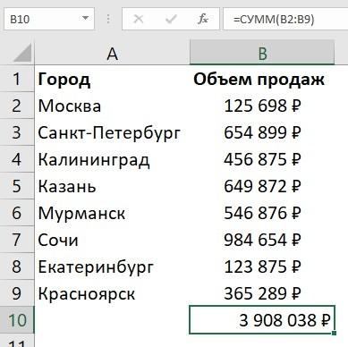 Hoe het bedrag in de Excel-kolom te vouwen met behulp van een auto MOSMY