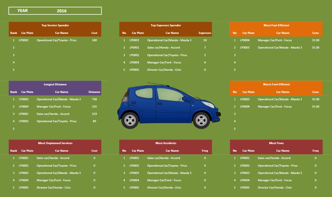Excel Templates   Free Excel Templates Car Fleet Management