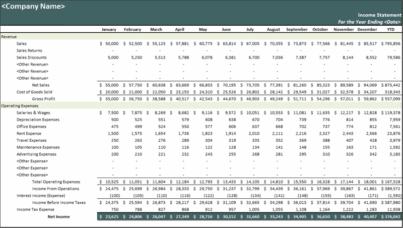 Monthly Income Statement Income Statement Template Monthly