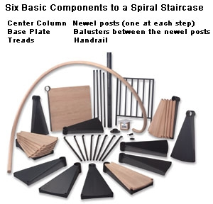 How To Build A Spiral Staircase Extreme How To | 12 Foot Spiral Staircase | Lowes | Stair Treads | Black Spiral | Steel | Gray Interior
