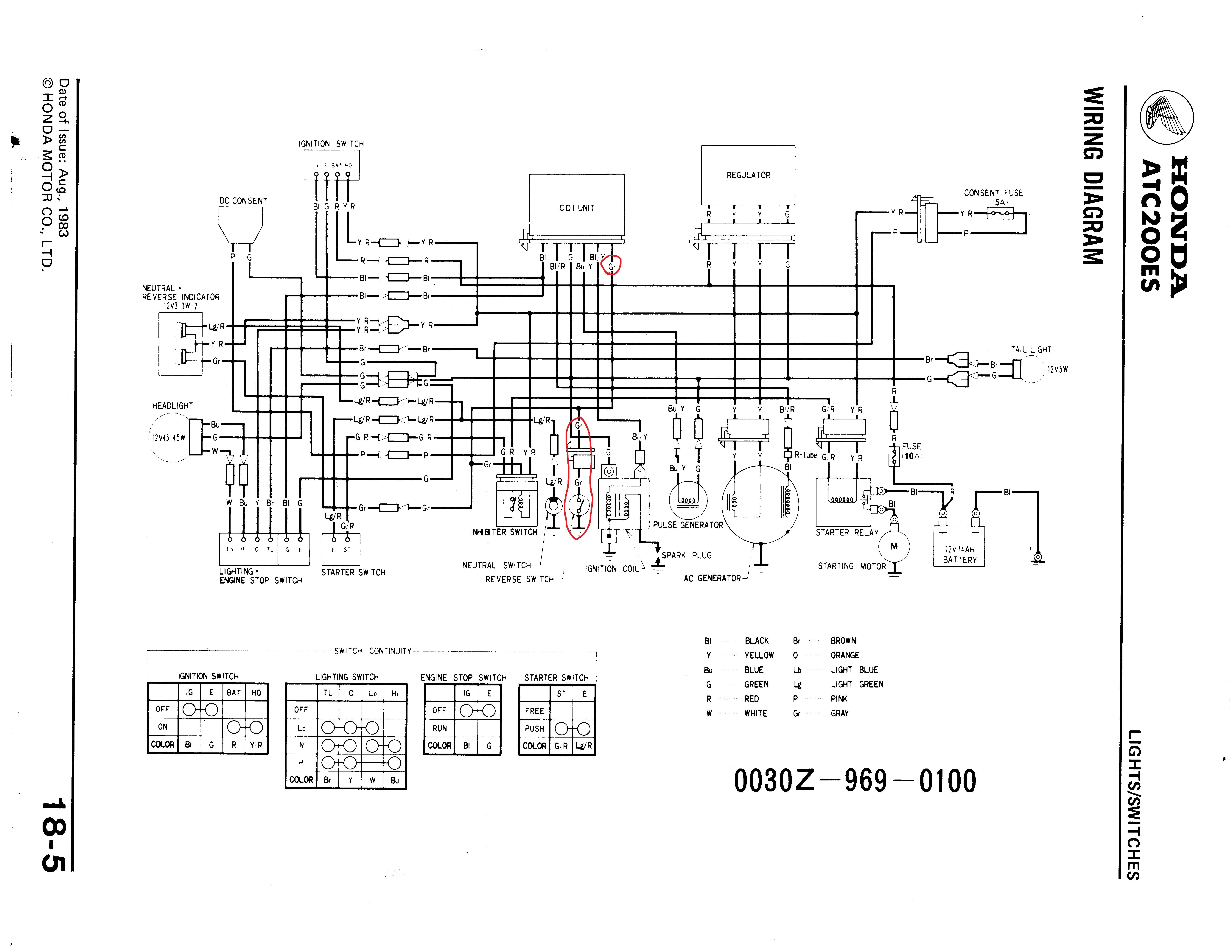 Wiring Moreover Honda Trx 250r Wiring Diagram On Wiring Diagram 2005