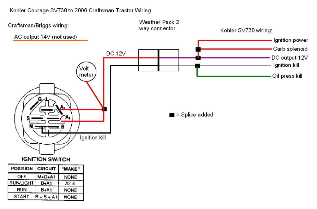 cub cadet switch wiring diagram wiring diagram rh w41 auto technik schaefer de