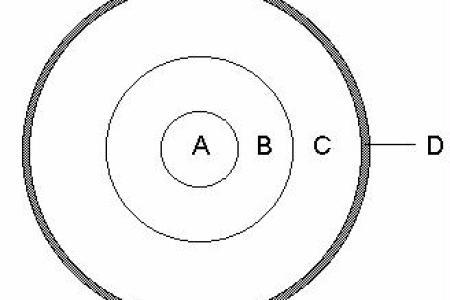 Interior Earth S Interior Blank Diagram Interior Angles Full Hd