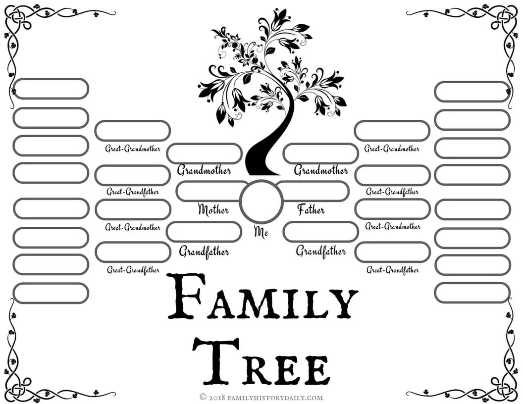 4 Free Family Tree Templates for Genealogy, Craft or ...