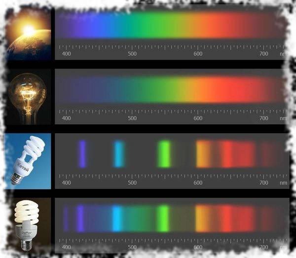 ランプの離散性