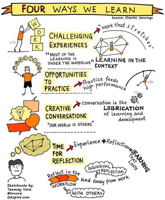 Four ways we learn
