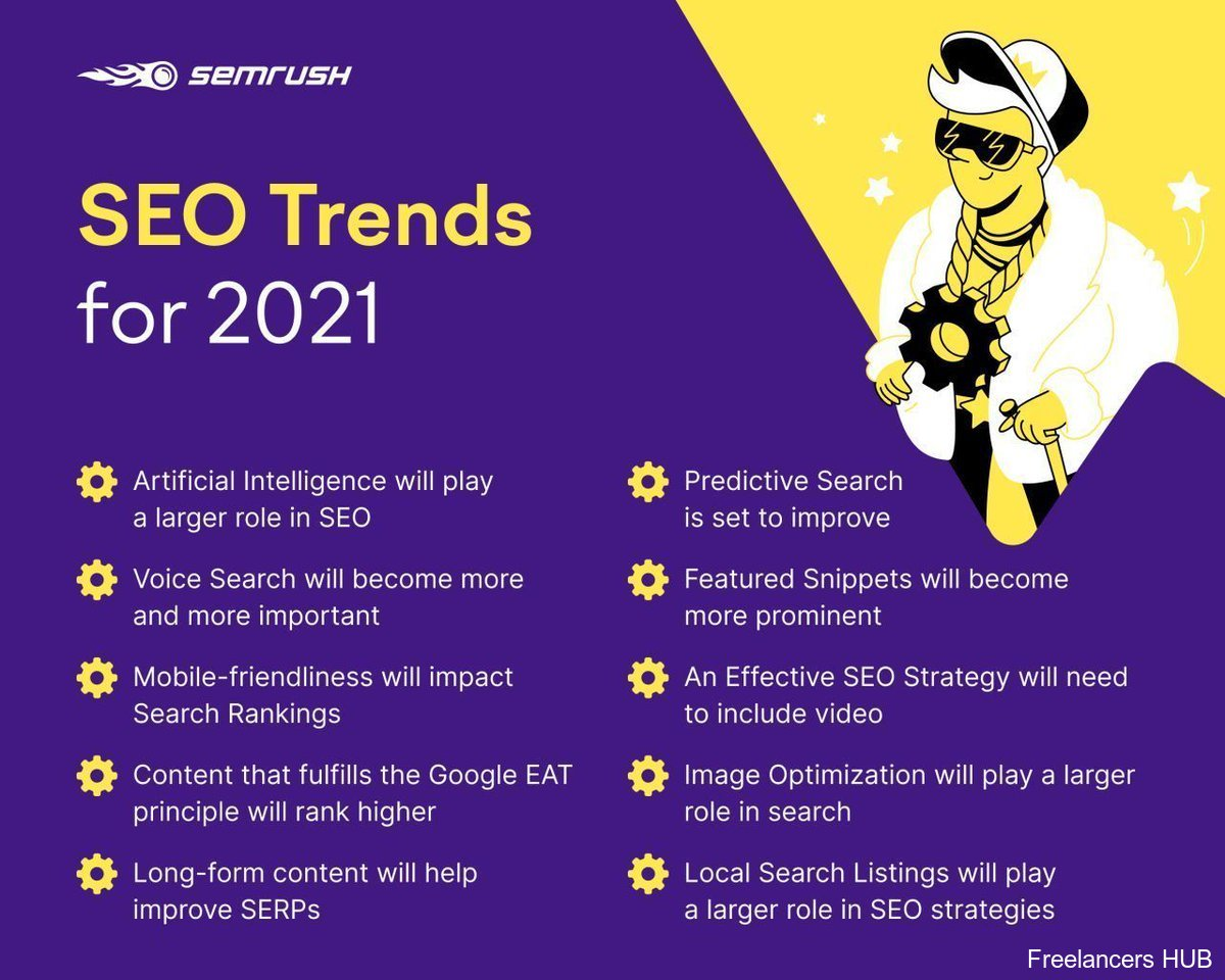 12 #SEO trends for 2021