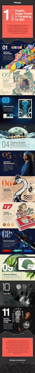 infographic marketing SocialMedia AI