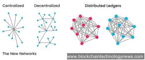 bitcoin ethereum startup