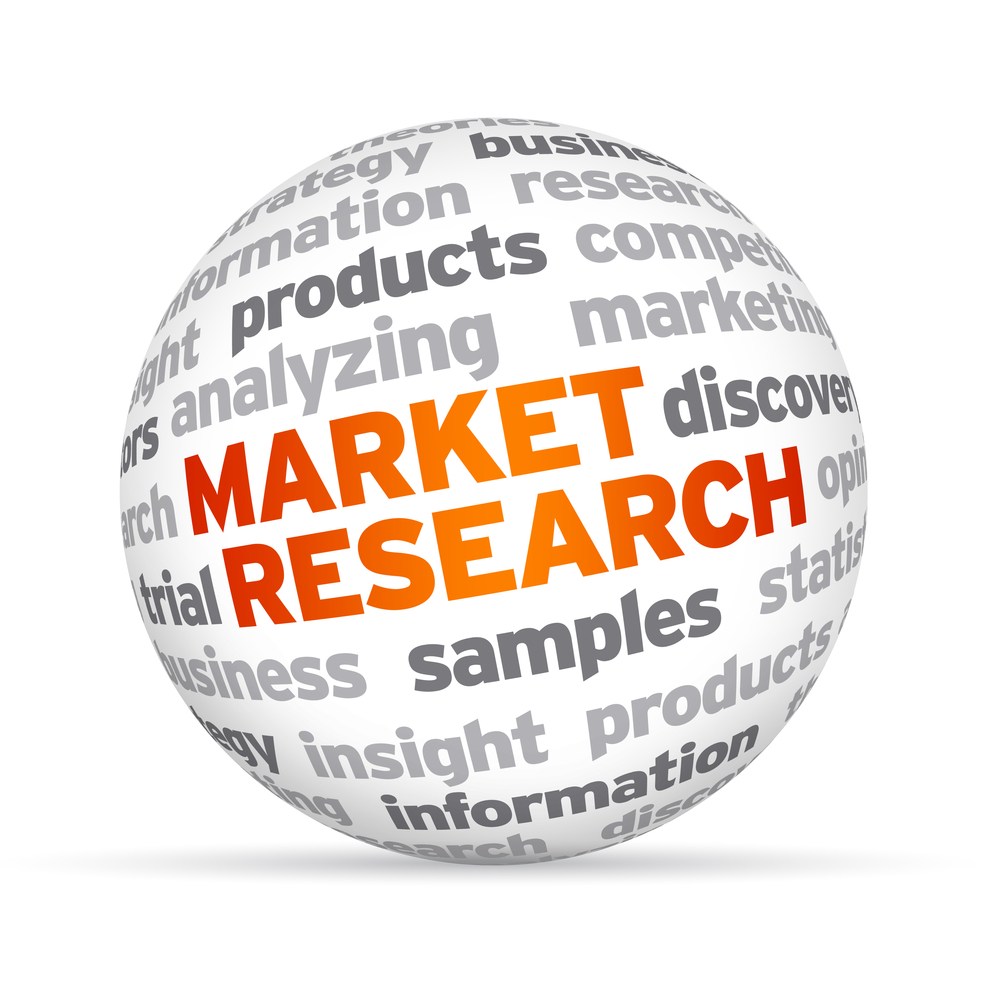 Market Research  Competitive Analysis  Information  Resources
