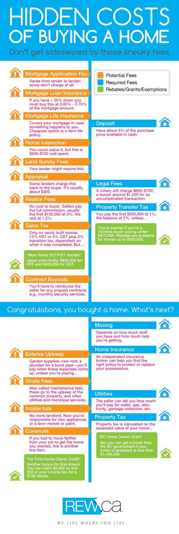 california homebuyers