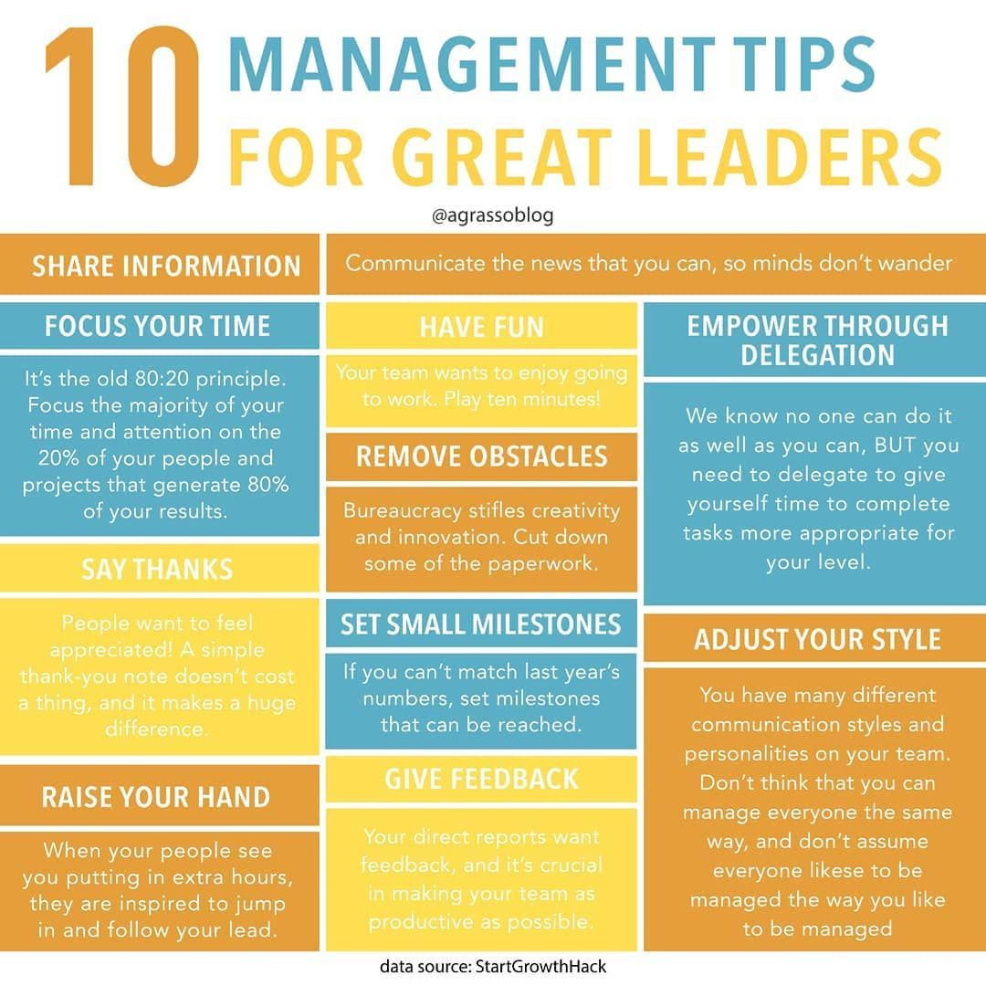 Ten Management Tips for Great Leaders.⠀