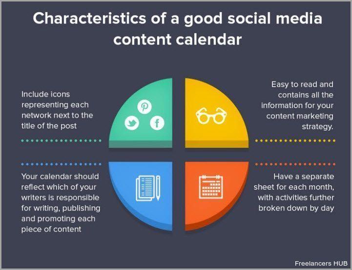 DigitalMarketing ContentMarketing Infographic