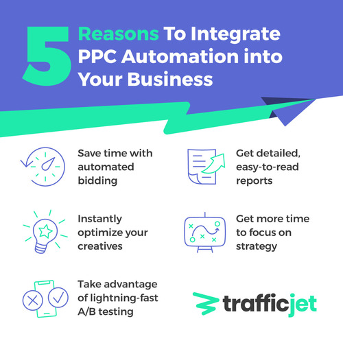 5 reasons to integrate #PPC automation into your business