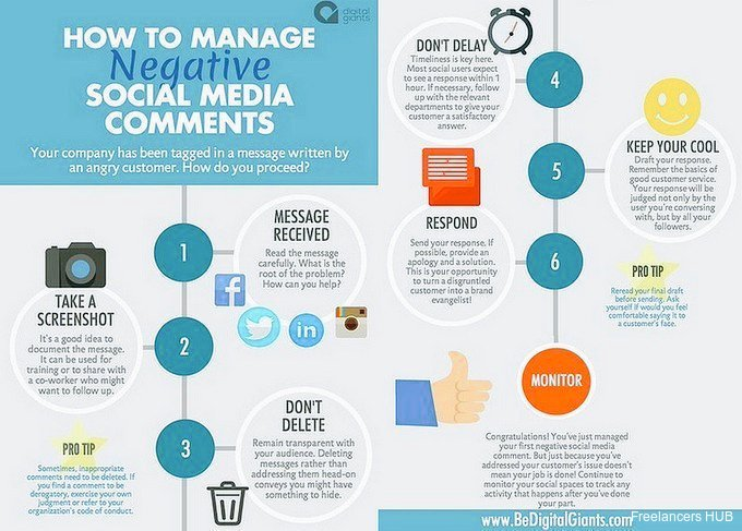 retweet SocialMedia SocialMediaMarketing DigitalMarketing ContentMarketing GrowthHacking Startups SEO SMM Ecommerce Marketing InfluencerMarketing Blogging INFOGRAPHIC