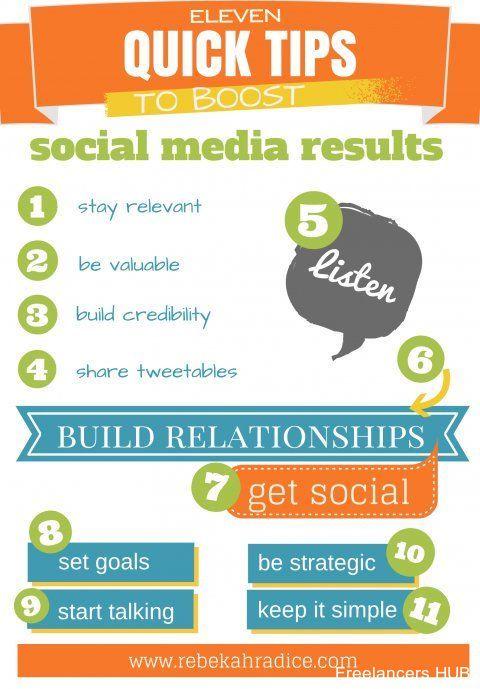 11 quick tips to boost #SocialMedia results