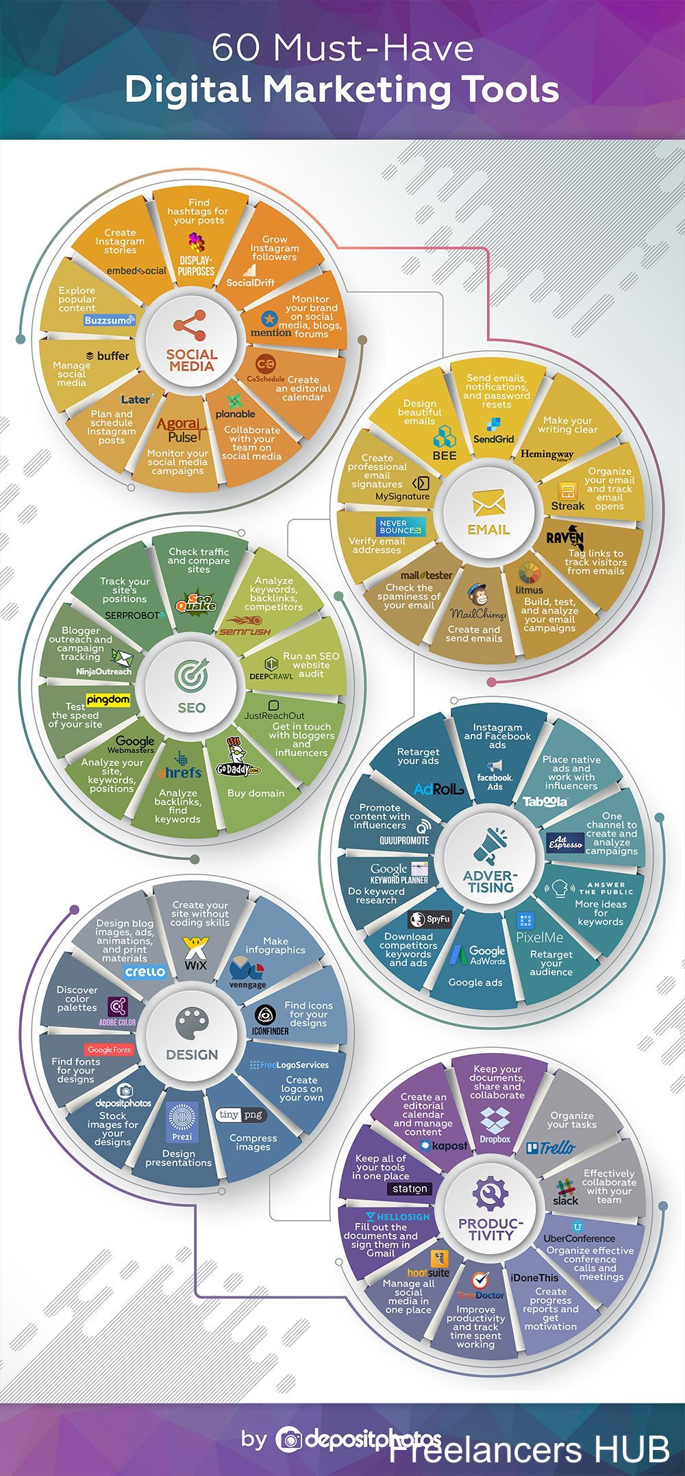 Digitalmarketing Infographic