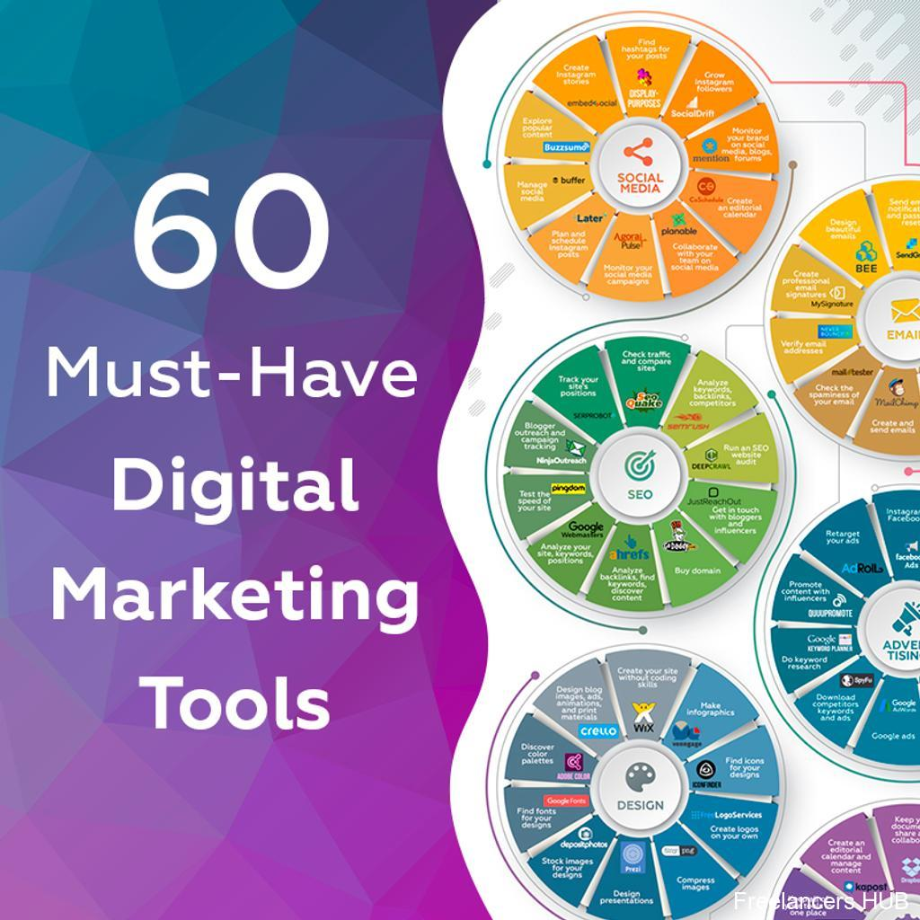 60 Must-Have Digital Marketing Tools [Infographic]  #Marketing #growthhacking #software #saas