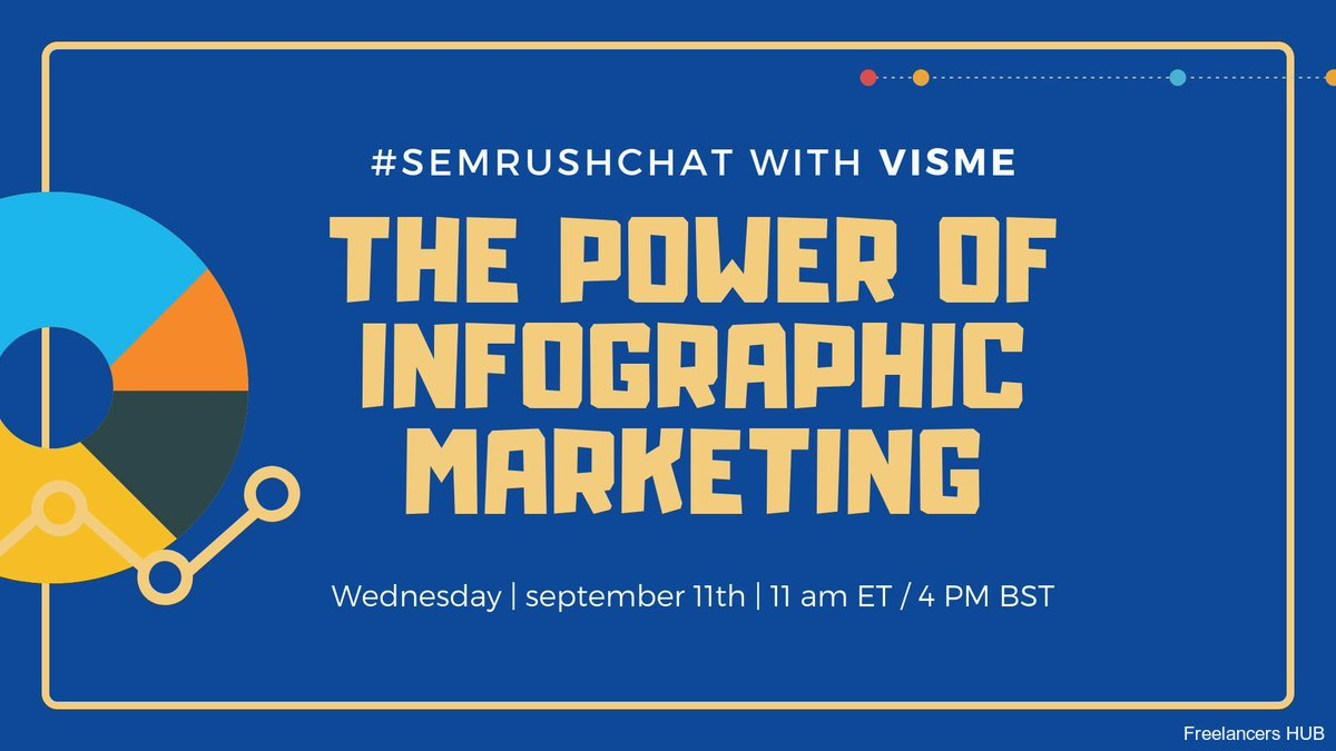 Ready for another amazing #SEMrushChat?