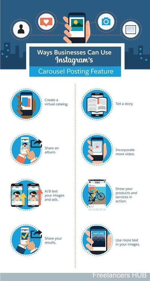 DigitalMarketing ContentMarketing SocialMedia SocialMediaMarketing VideoMarketing Infographic
