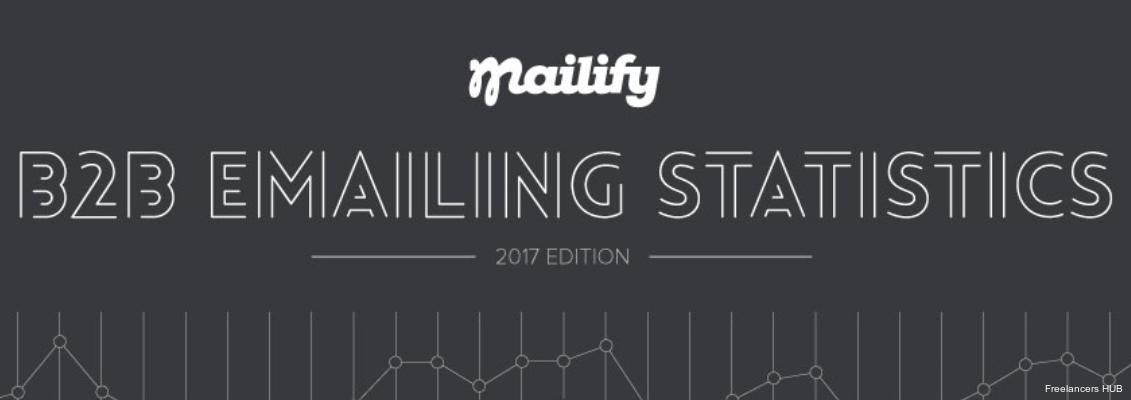 [Infographic] B2B #EmailMarketing Stats – 2017 Edition