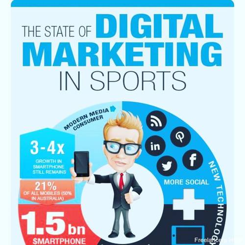 #digitalmarketing #digitalmarketing #digitalmagazines #marketing #marketing101 #onlinemarketing #seo #digitalmarketingtips #sports #infographic #infografiken #infografías