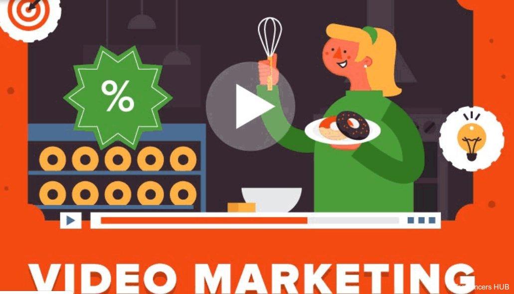 marketing SocialMedia MarketingDigital