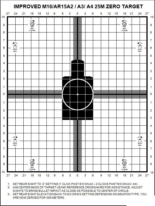 Target Ar 15 100 Zero Meter