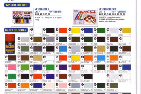 Mr Hobby Paint Conversion Chart 4k Pictures 4k Pictures Full Hq
